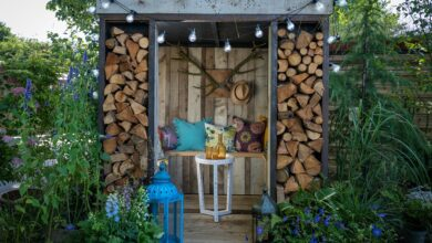 Photo of What makes a Garden Shed Work Perfect