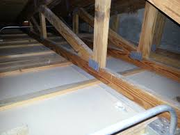 Photo of Attic insulation to save from winter season: