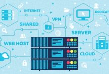 Photo of Is Dedicated Server Hosting a Good Option for E-commerce Websites?